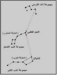 سباعيات دينية ومتنوعة 841114473